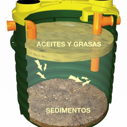 SEPARADORES DE GRASAS - No Pallini Numerati