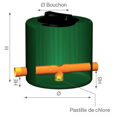 P042-pozzetto-cloratore